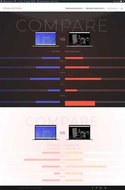 Divi comparison chart layout