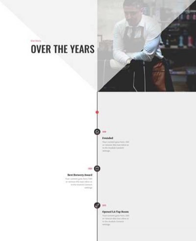 Animated Divi timeline